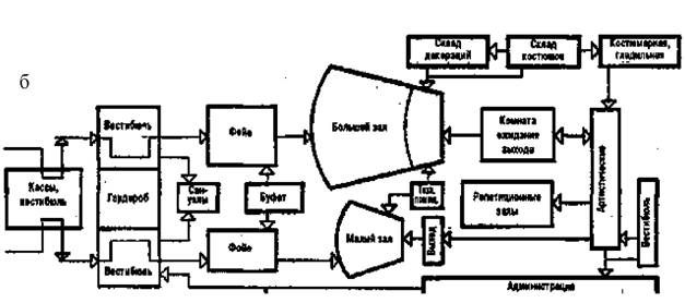Схемы административных зданий