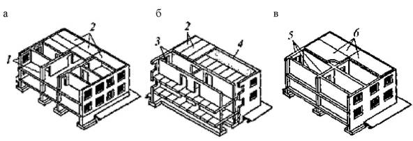 Бескаркасная система зданий